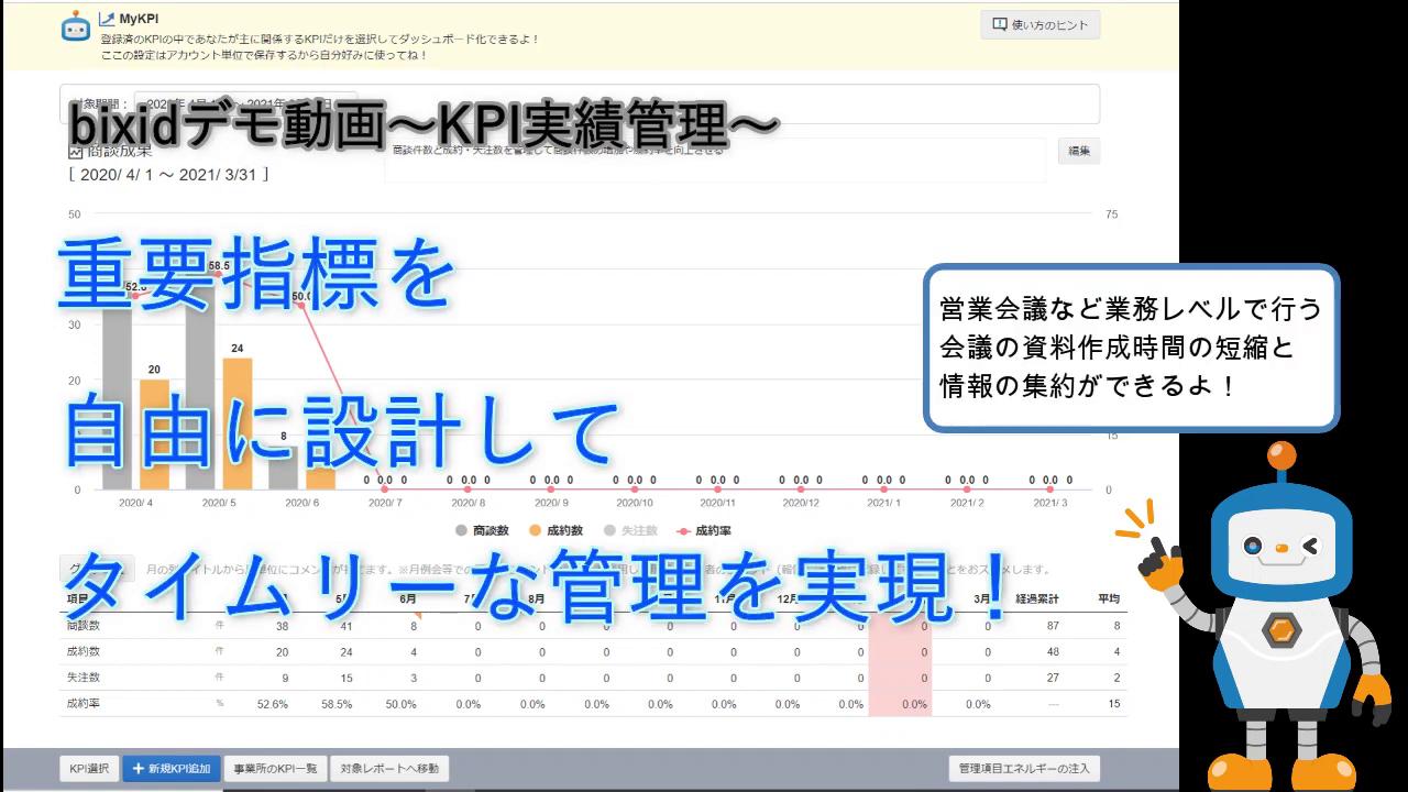 【デモ】KPI実績管理